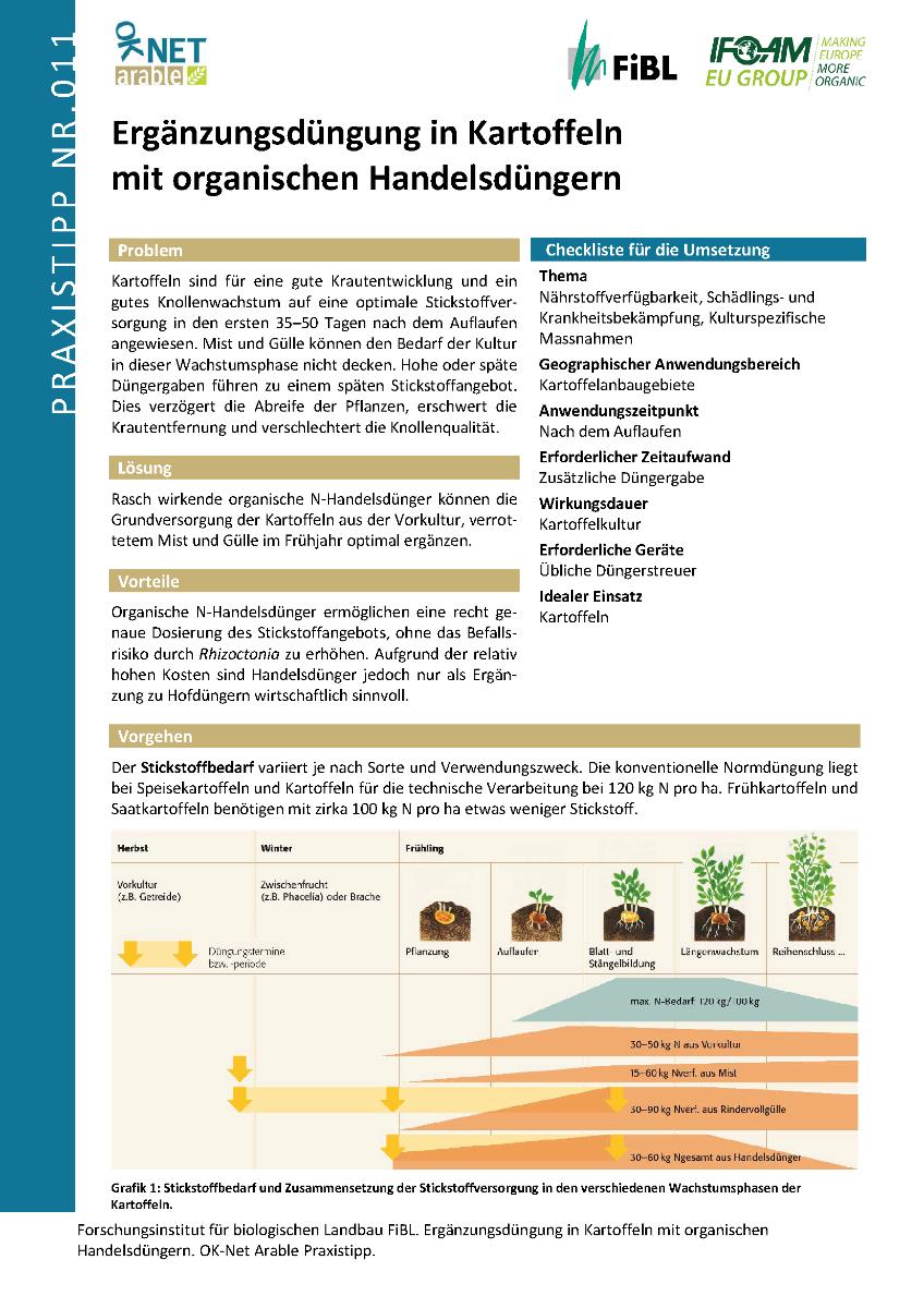 Ergänzungsdüngung in Kartoffeln mit organischen Handelsdüngern