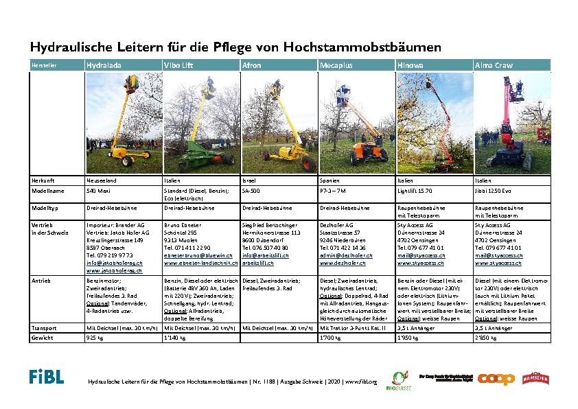 Hydraulische Leitern für die Pflege von Hochstammobstbäumen