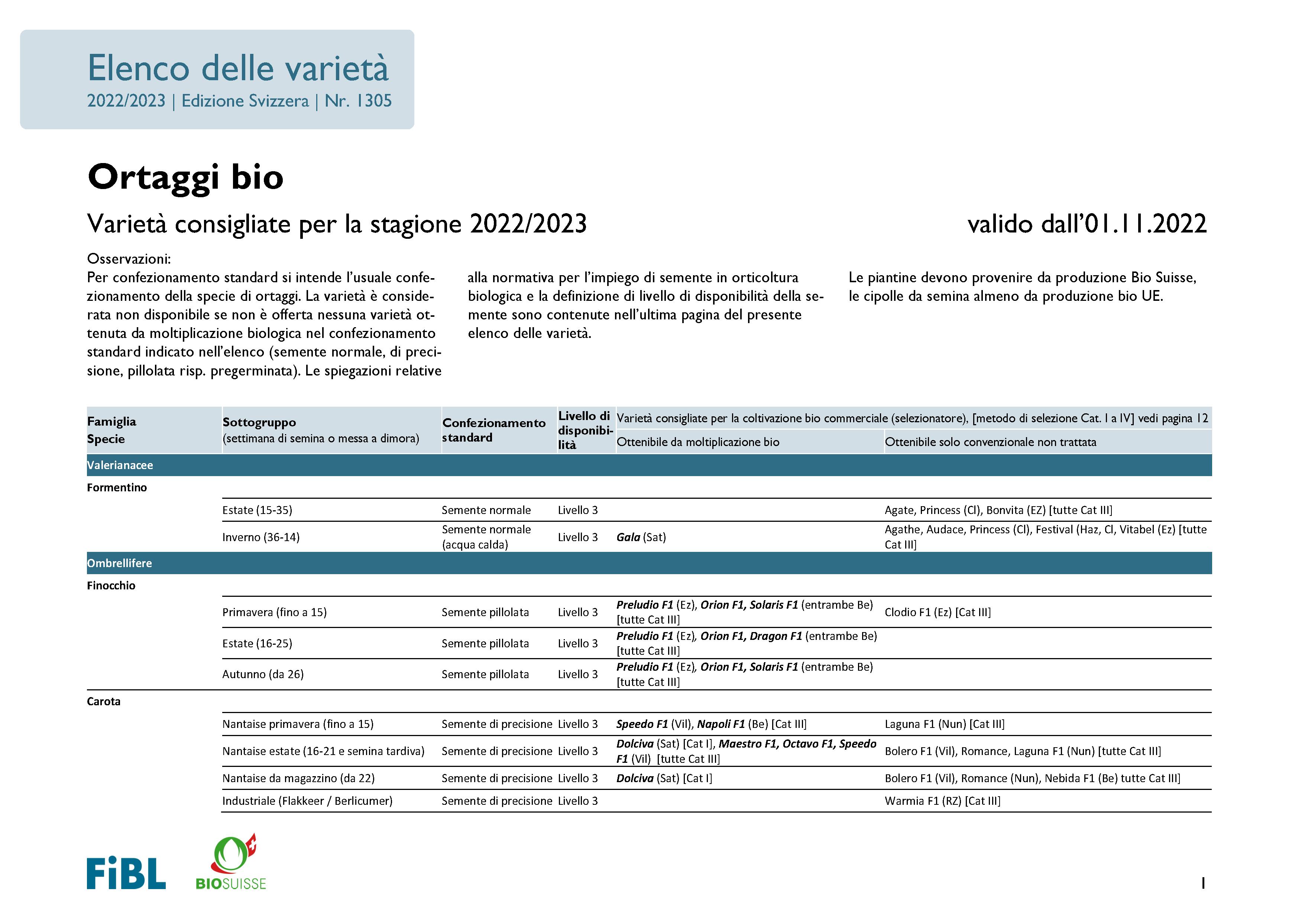 Elenco delle varietà di ortaggi bio