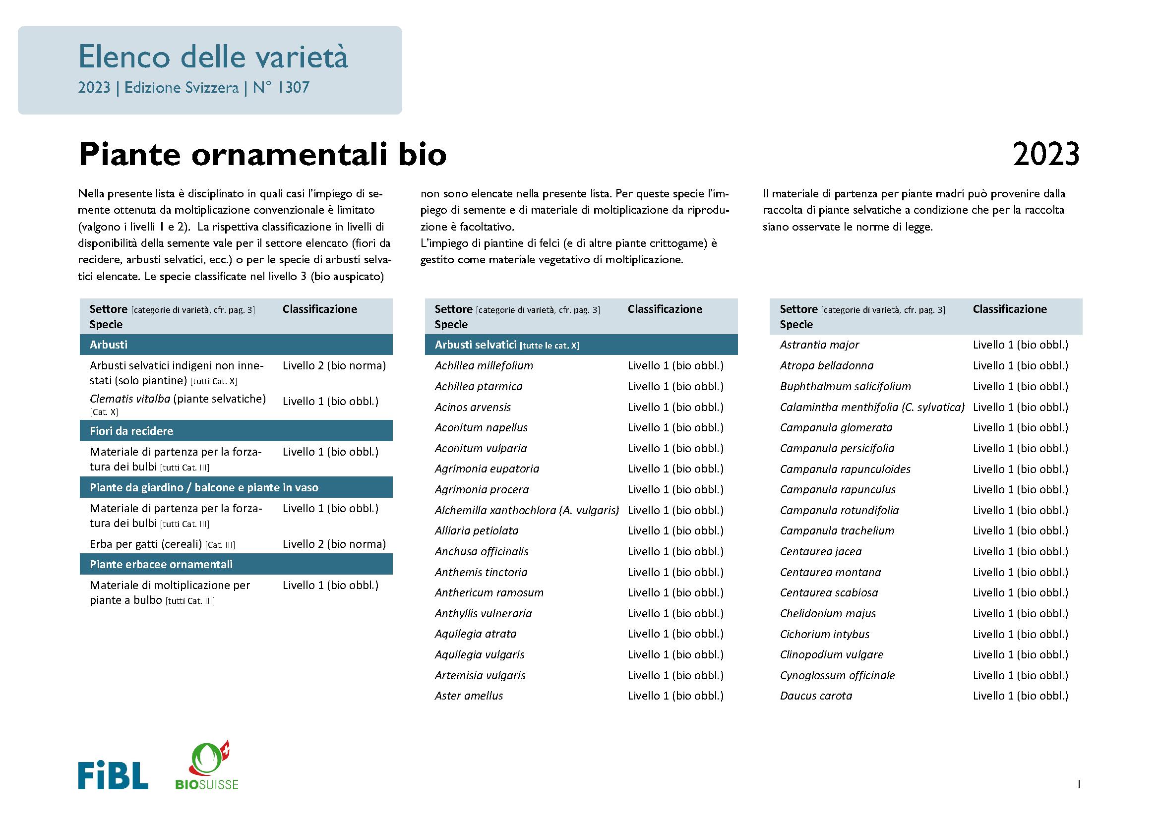 Elenco delle varietà di piante ornamentali