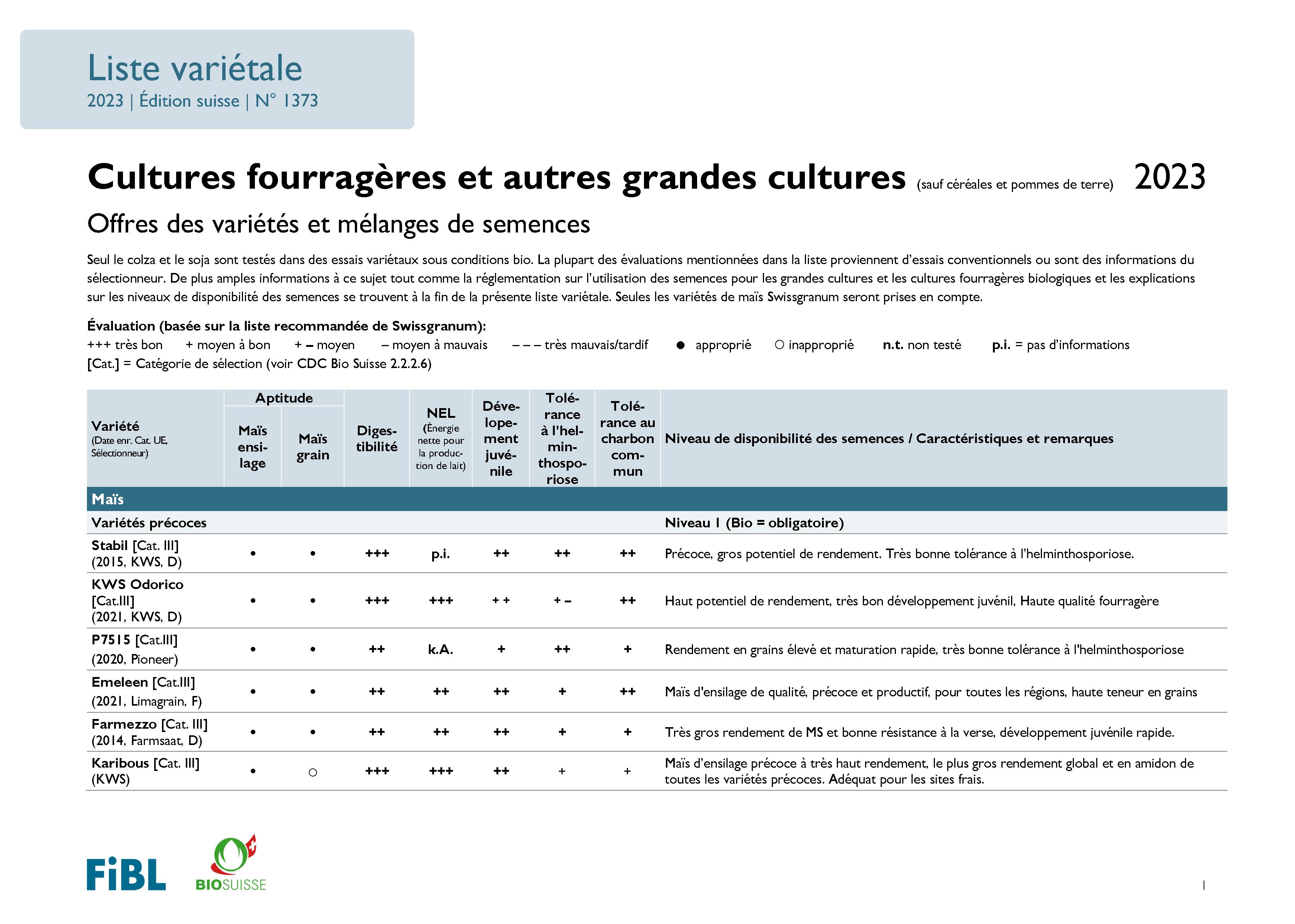 Liste variétale cultures fourragères et grandes cultures (sauf céréales et pommes de terre)
