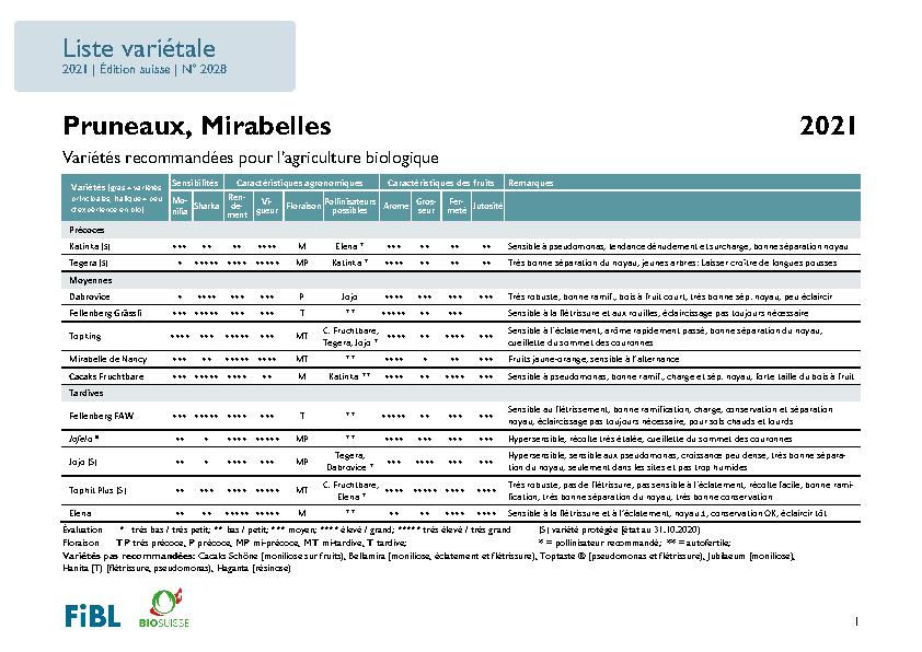 Pruneaux et Mirabelles bio